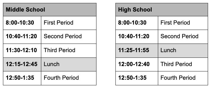Schedule for Jan 20